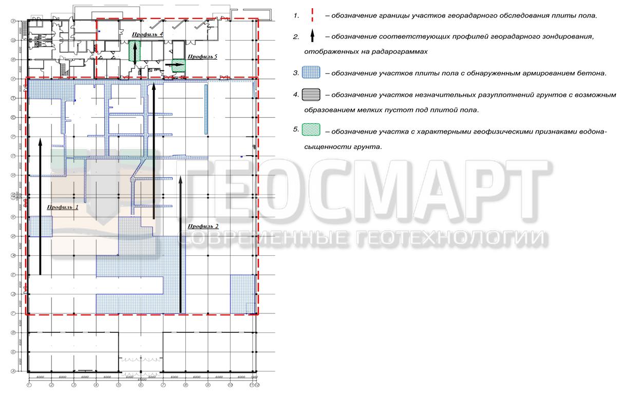 Условная схема участка георадарного зондирования, обнаруженных элементов конструкции плиты пола и грунтов оснований, а также расположения участков разуплотнений грунта