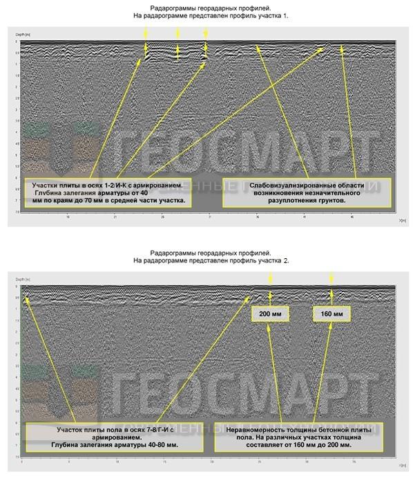 Радиограммы георадарных профилей