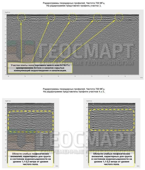 Георадиолокационные исследования в строительстве